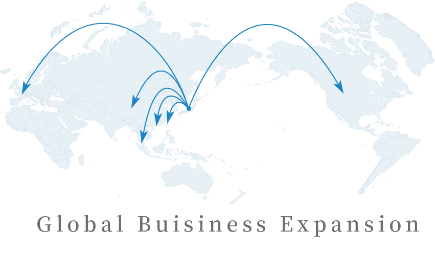 Global Buisiness Expansion